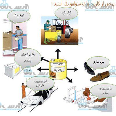 مزایای استفاده از اسید سولفوریک 98 درصد غلیظ در کشاورزی